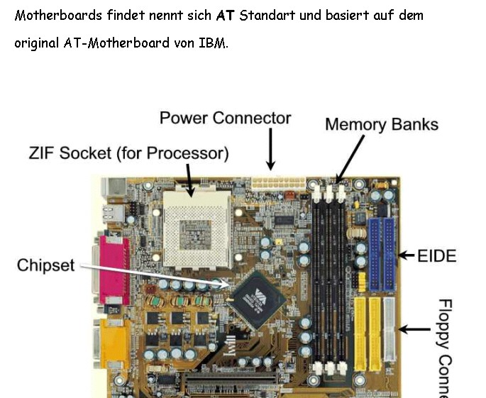 Computerteile